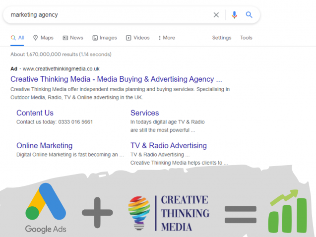 Rich Results on Google's SERP when searching for 'Google Ads'